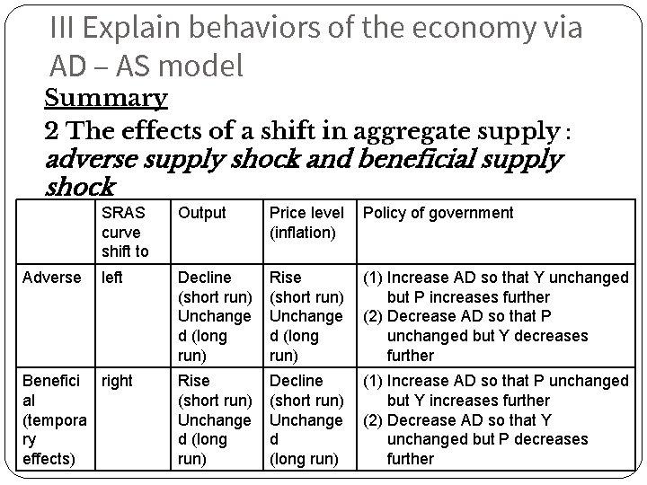 III Explain behaviors of the economy via AD – AS model Summary 2 The