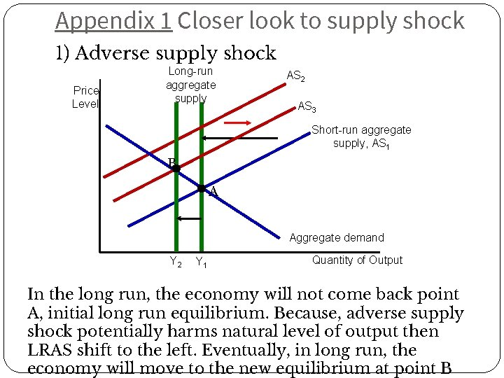 Appendix 1 Closer look to supply shock 1) Adverse supply shock Price Level Long-run