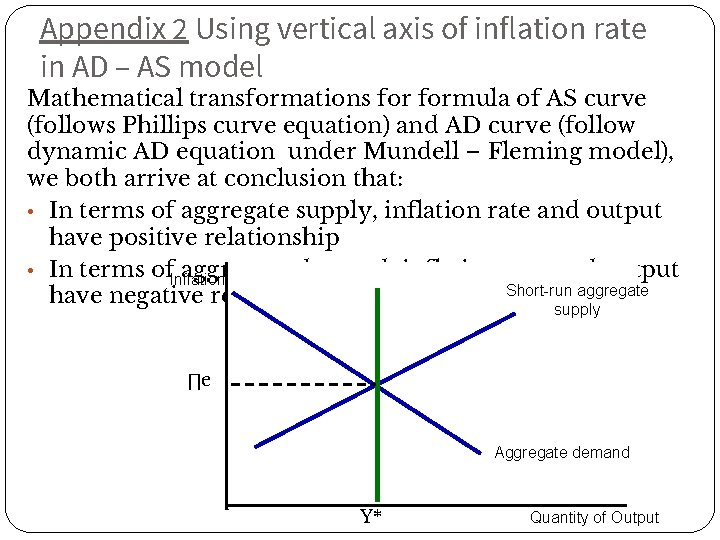 Appendix 2 Using vertical axis of inflation rate in AD – AS model Mathematical