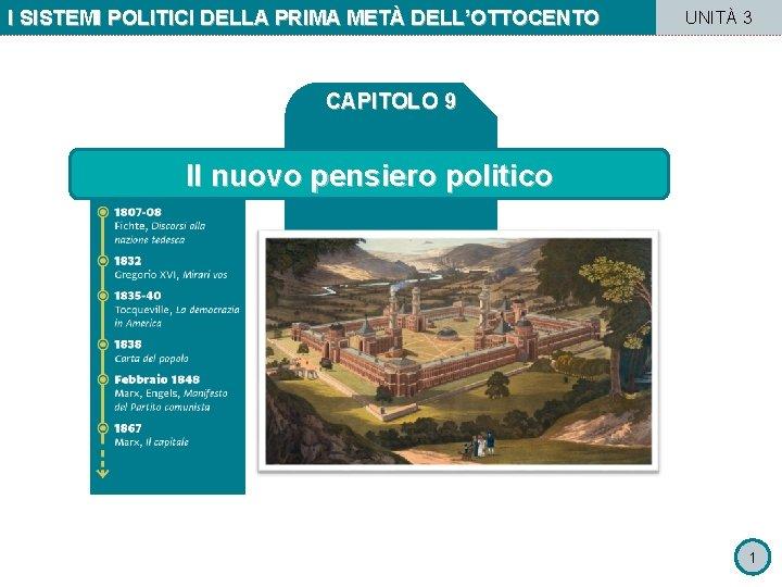 I SISTEMI POLITICI DELLA PRIMA METÀ DELL'OTTOCENTO UNITÀ 3 CAPITOLO 9 Il nuovo pensiero