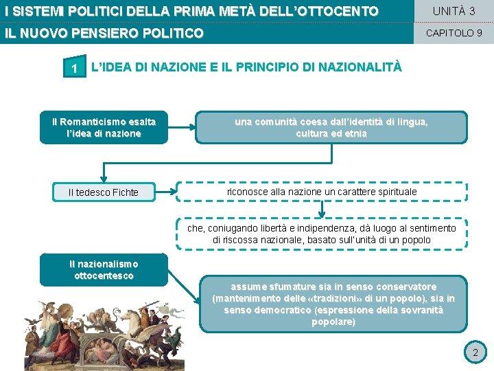 I SISTEMI POLITICI DELLA PRIMA METÀ DELL'OTTOCENTO IL NUOVO PENSIERO POLITICO 1 UNITÀ 3