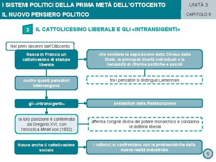 I SISTEMI POLITICI DELLA PRIMA METÀ DELL'OTTOCENTO IL NUOVO PENSIERO POLITICO 3 UNITÀ 3