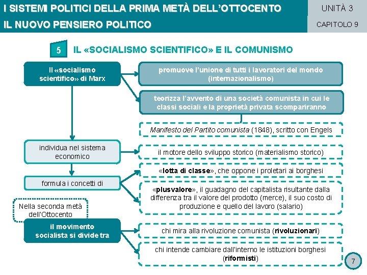 I SISTEMI POLITICI DELLA PRIMA METÀ DELL'OTTOCENTO IL NUOVO PENSIERO POLITICO 5 UNITÀ 3