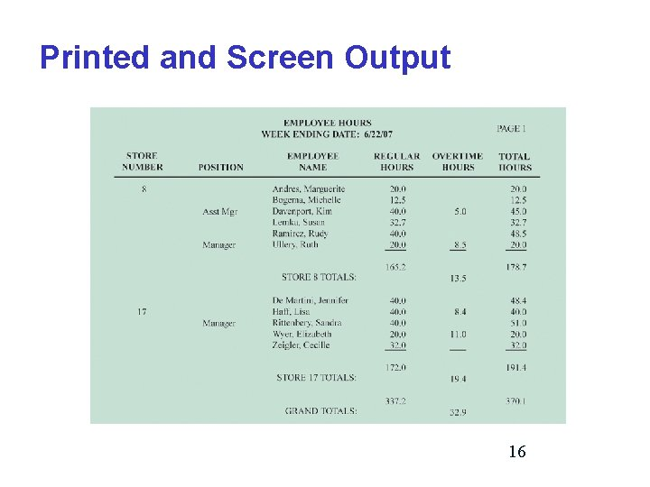 Printed and Screen Output 16