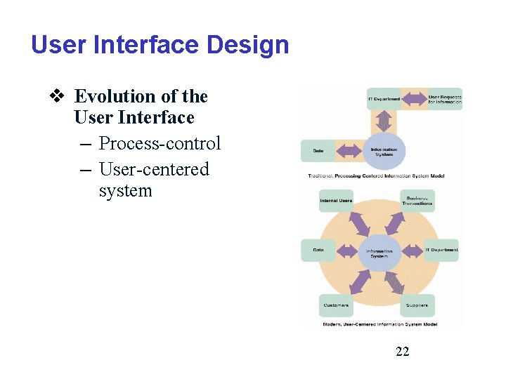 User Interface Design v Evolution of the User Interface – Process-control – User-centered system