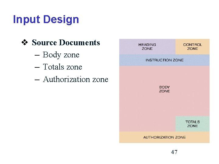 Input Design v Source Documents – Body zone – Totals zone – Authorization zone