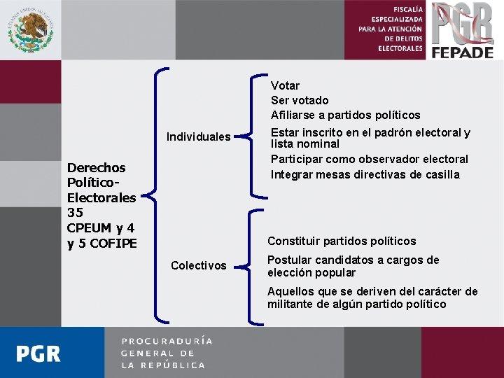 Votar Ser votado Afiliarse a partidos políticos Individuales Derechos Político. Electorales 35 CPEUM y