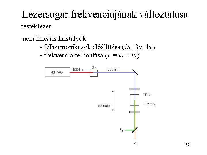 Lézersugár frekvenciájának változtatása festéklézer nem lineáris kristályok - felharmonikusok előállítása (2 n, 3 n,