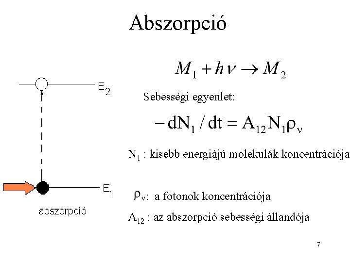 Abszorpció Sebességi egyenlet: N 1 : kisebb energiájú molekulák koncentrációja : a fotonok koncentrációja