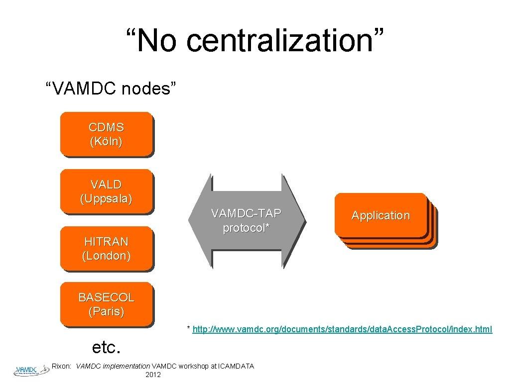 """No centralization"" ""VAMDC nodes"" CDMS (Köln) VALD (Uppsala) HITRAN (London) VAMDC-TAP protocol* Application BASECOL"
