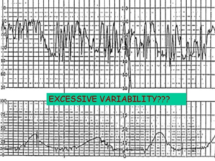 EXCESSIVE VARIABILITY? ? ? 83