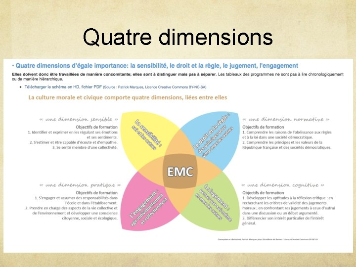 Quatre dimensions