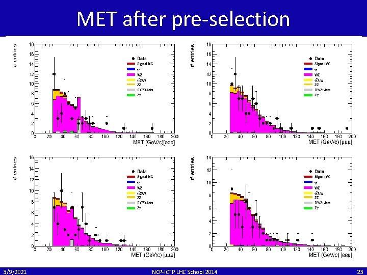 MET after pre-selection 3/9/2021 NCP-ICTP LHC School 2014 23