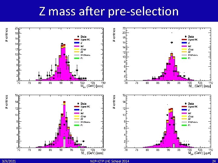 Z mass after pre-selection 3/9/2021 NCP-ICTP LHC School 2014 24