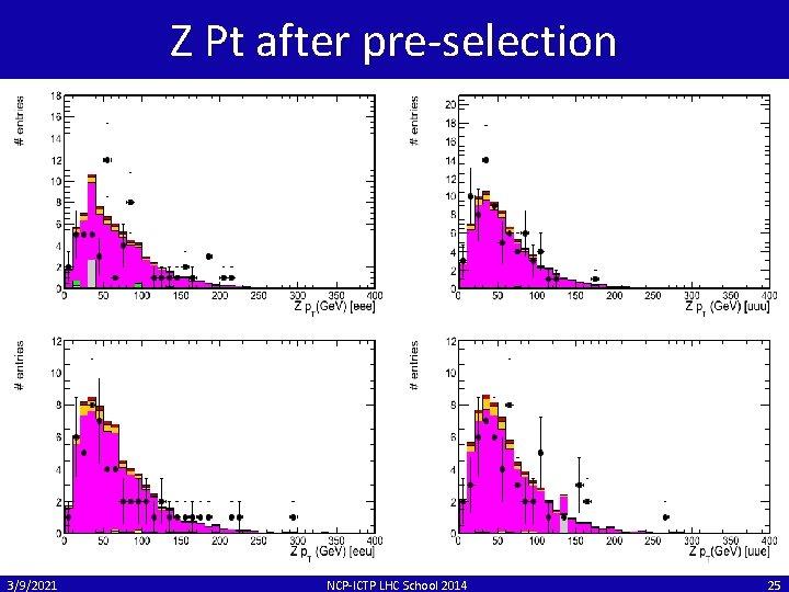 Z Pt after pre-selection 3/9/2021 NCP-ICTP LHC School 2014 25