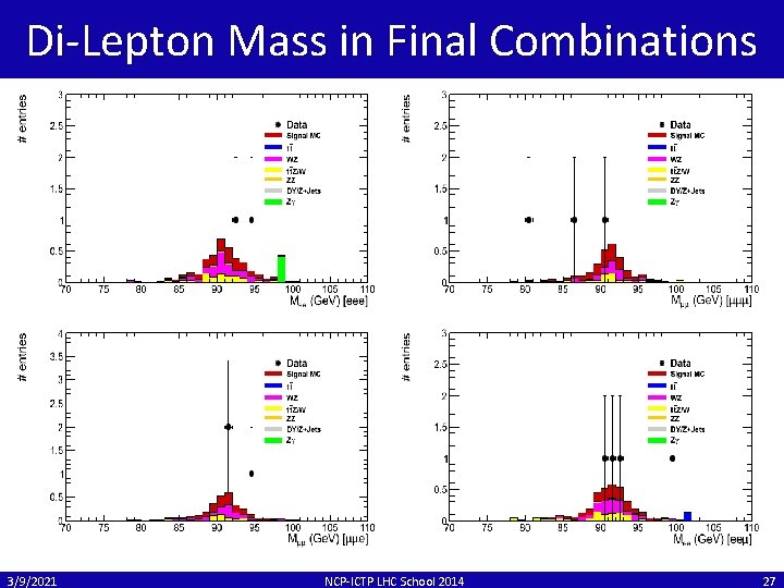 Di-Lepton Mass in Final Combinations 3/9/2021 NCP-ICTP LHC School 2014 27