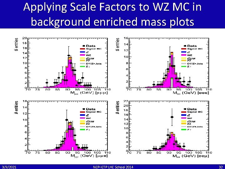 Applying Scale Factors to WZ MC in background enriched mass plots 3/9/2021 NCP-ICTP LHC