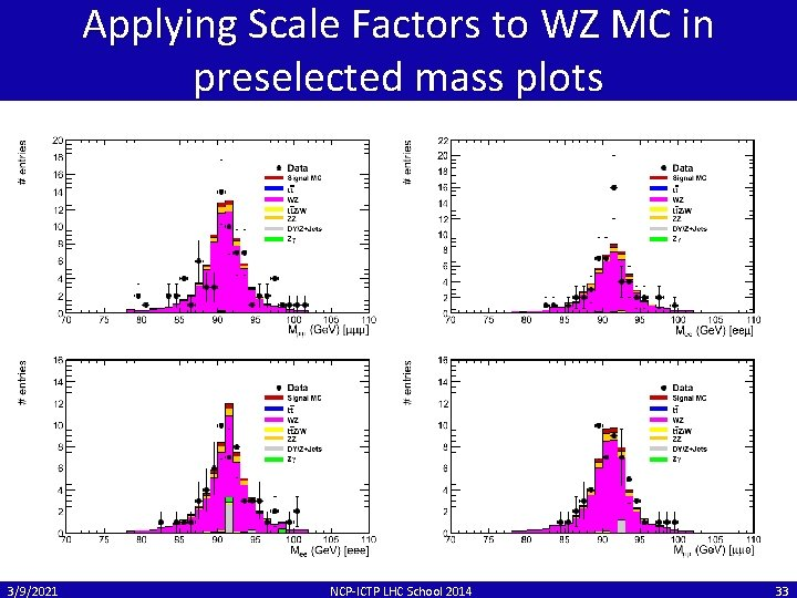 Applying Scale Factors to WZ MC in preselected mass plots 3/9/2021 NCP-ICTP LHC School