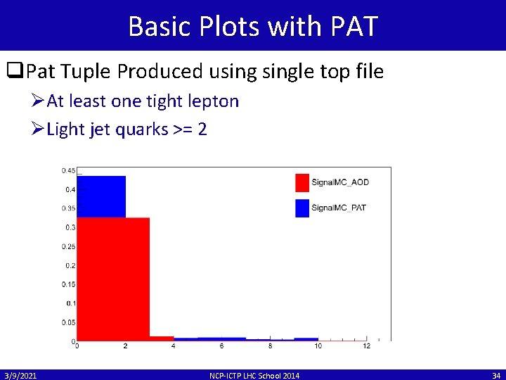 Basic Plots with PAT q. Pat Tuple Produced usingle top file ØAt least one