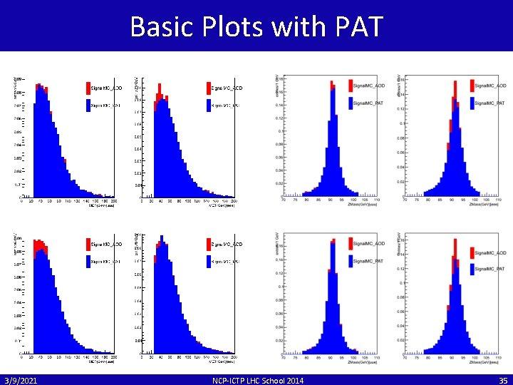 Basic Plots with PAT 3/9/2021 NCP-ICTP LHC School 2014 35