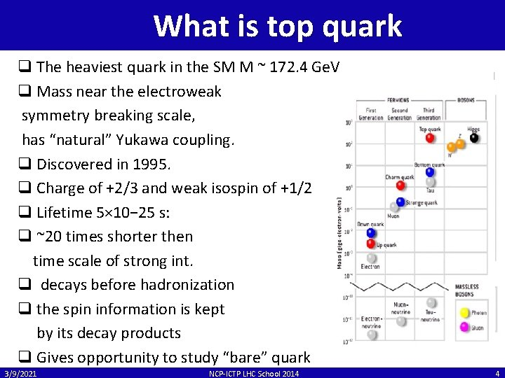 What is top quark q The heaviest quark in the SM M ~ 172.