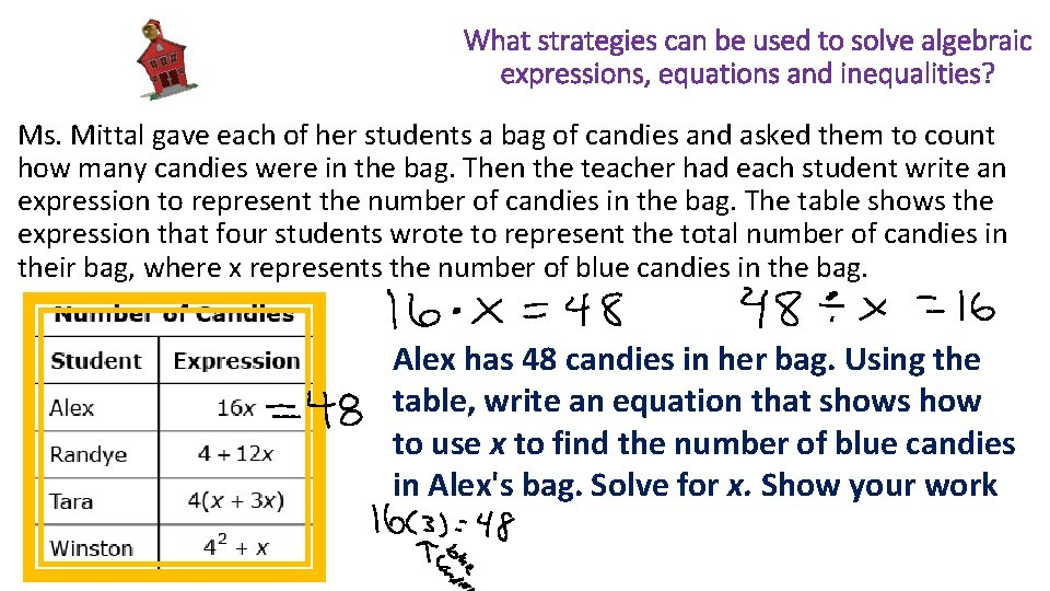 What strategies can be used to solve algebraic expressions, equations and inequalities? Ms. Mittal