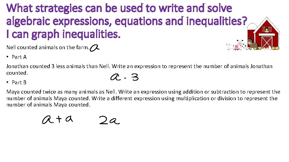 What strategies can be used to write and solve algebraic expressions, equations and inequalities?