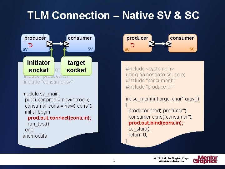 TLM Connection – Native SV & SC producer consumer SV producer SV consumer SC