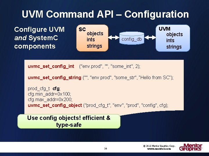 UVM Command API – Configuration Configure UVM and System. C components uvmc_set_config_int SC objects