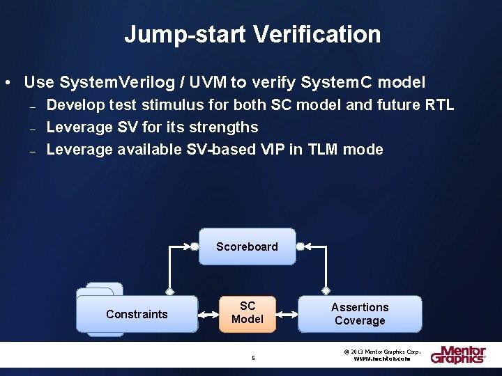 Jump-start Verification • Use System. Verilog / UVM to verify System. C model –