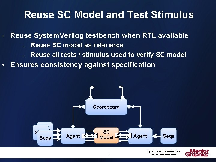 Reuse SC Model and Test Stimulus • Reuse System. Verilog testbench when RTL available