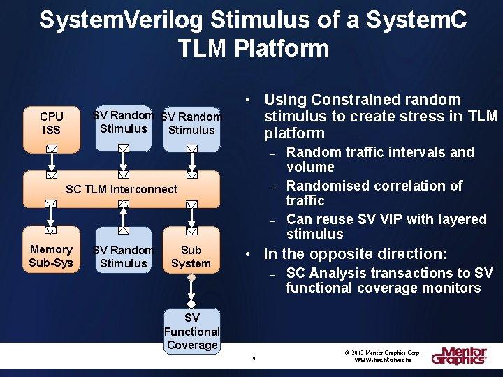 System. Verilog Stimulus of a System. C TLM Platform SV Random Stimulus CPU ISS
