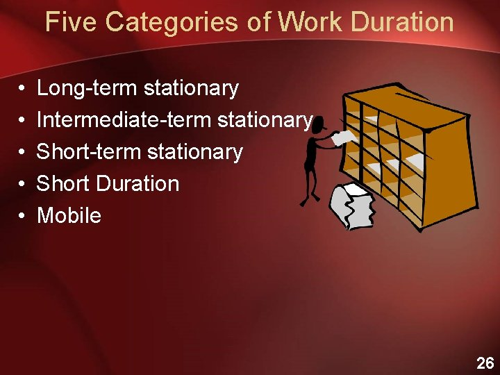 Five Categories of Work Duration • • • Long-term stationary Intermediate-term stationary Short Duration