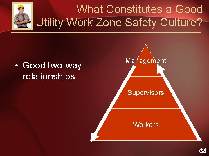What Constitutes a Good Utility Work Zone Safety Culture? • Good two-way relationships Management