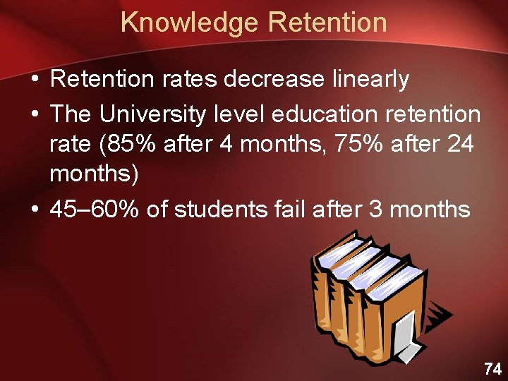 Knowledge Retention • Retention rates decrease linearly • The University level education retention rate