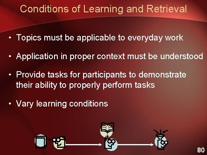 Conditions of Learning and Retrieval • Topics must be applicable to everyday work •