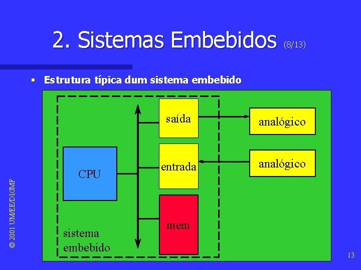 2. Sistemas Embebidos (8/13) © 2001 UM/EE/DI/JMF § Estrutura típica dum sistema embebido CPU