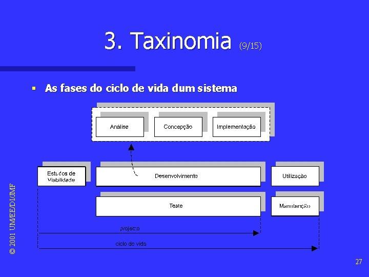 3. Taxinomia (9/15) © 2001 UM/EE/DI/JMF § As fases do ciclo de vida dum