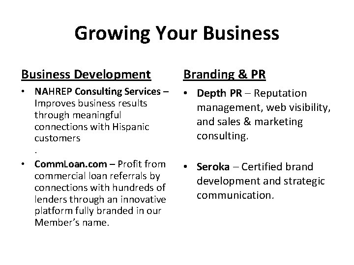 Growing Your Business Development Branding & PR • NAHREP Consulting Services – Improves business