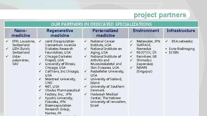project partners OUR PARTNERS IN DEDICATED SPECIALIZATIONS Nanomedicine ü ü ü Regenerative medicine EPFL