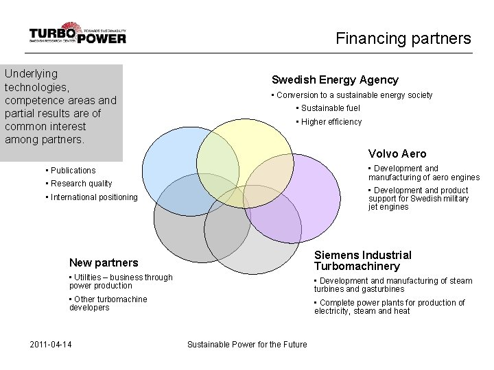 Financing partners Underlying technologies, competence areas and partial results are of common interest among