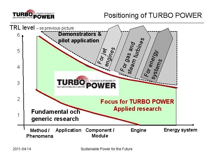 Positioning of TURBO POWER Demonstrators & pilot application For eng jet ines 6 5