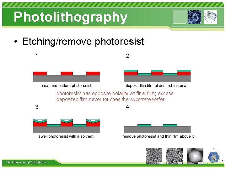 Photolithography • Etching/remove photoresist has opposite polarity as final film; excess deposited film never