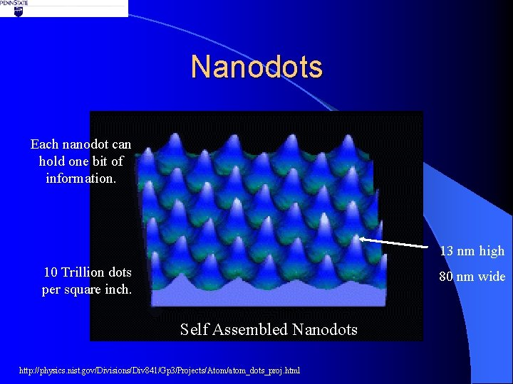 Nanodots Each nanodot can hold one bit of information. 13 nm high 10 Trillion