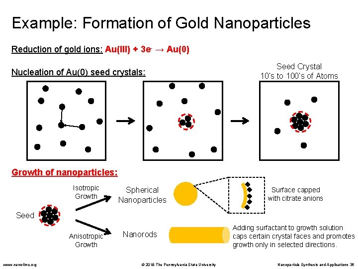 Example: Formation of Gold Nanoparticles Reduction of gold ions: Au(III) + 3 e- →