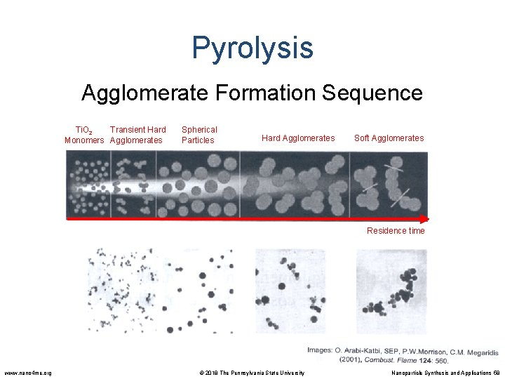 Pyrolysis Agglomerate Formation Sequence Ti. O 2 Transient Hard Monomers Agglomerates Spherical Particles Hard