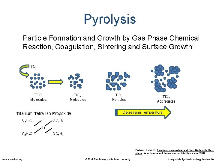 Pyrolysis Particle Formation and Growth by Gas Phase Chemical Reaction, Coagulation, Sintering and Surface