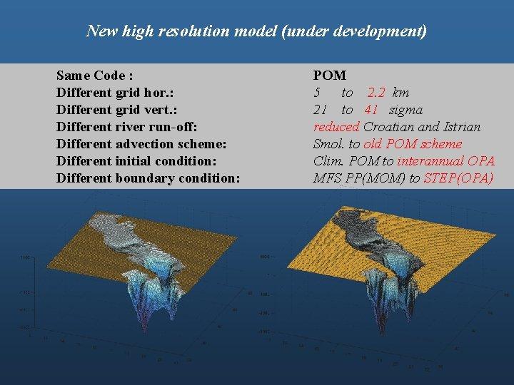 New high resolution model (under development) Same Code : Different grid hor. : Different