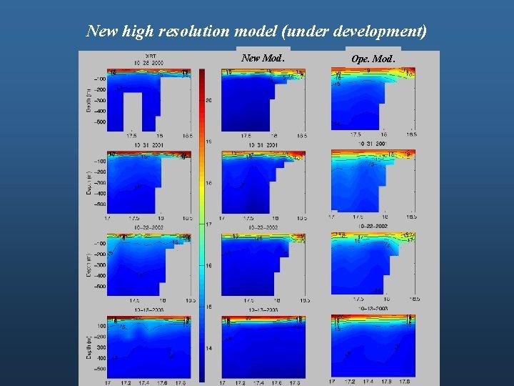 New high resolution model (under development) New Mod. Ope. Mod.