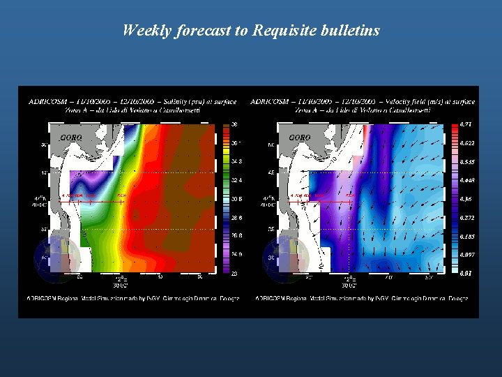 Weekly forecast to Requisite bulletins